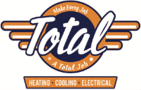 Total Heating, Cooling and Electrical